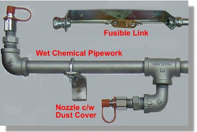 nozzles and link
